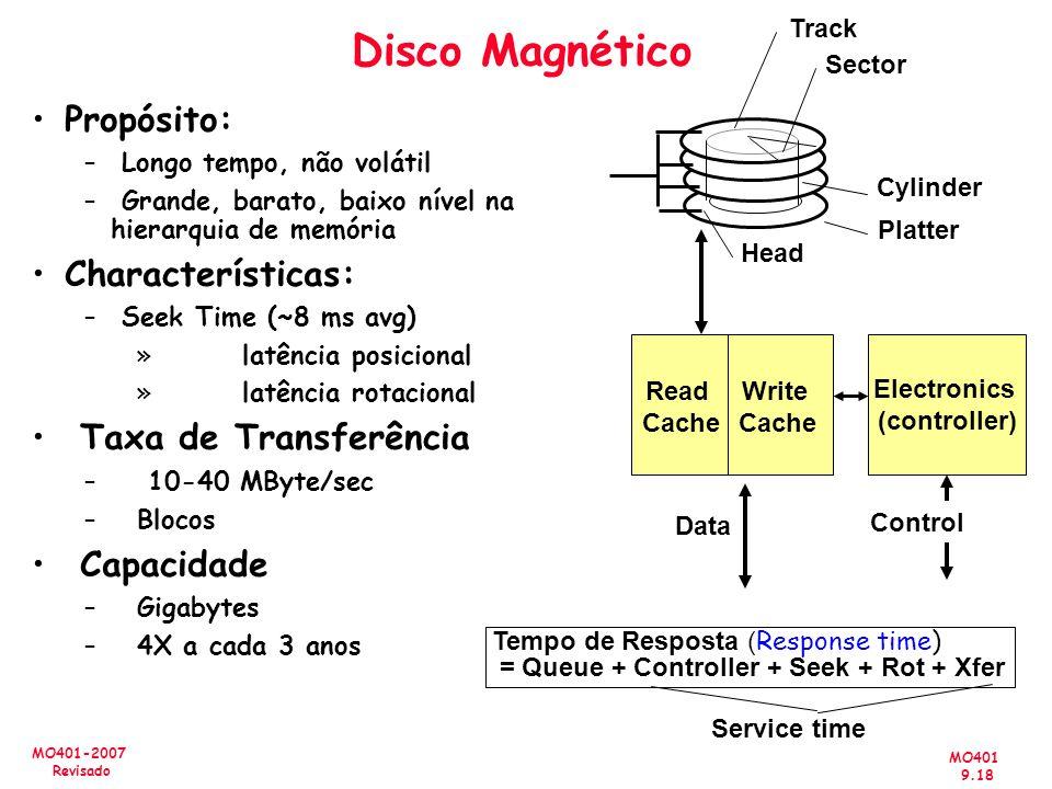 MO401 9.18 MO401-2007 Revisado Disco Magnético Sector Track Cylinder Head Platter Propósito: – Longo tempo, não volátil – Grande, barato, baixo nível