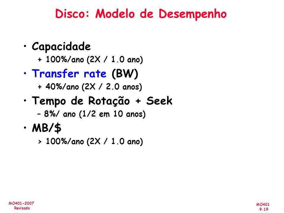 MO401 9.19 MO401-2007 Revisado Disco: Modelo de Desempenho Capacidade + 100%/ano (2X / 1.0 ano) Transfer rate (BW) + 40%/ano (2X / 2.0 anos) Tempo de