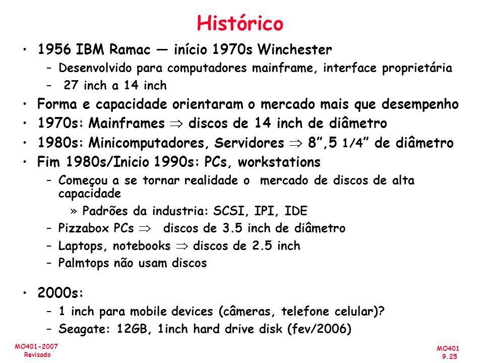MO401 9.25 MO401-2007 Revisado Histórico 1956 IBM Ramac início 1970s Winchester –Desenvolvido para computadores mainframe, interface proprietária – 27