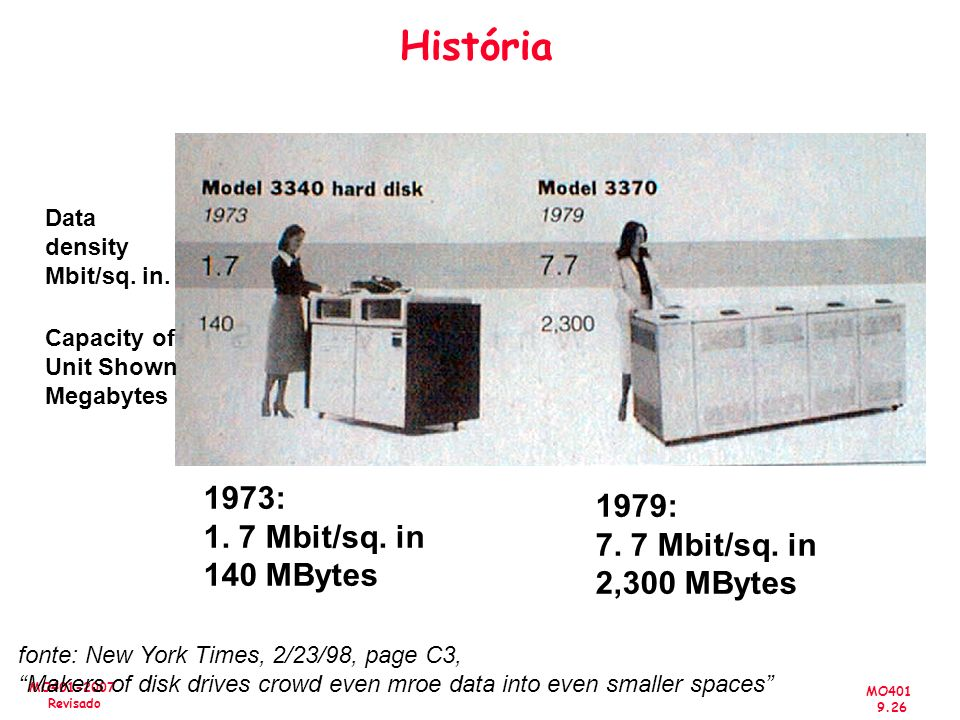 MO401 9.26 MO401-2007 Revisado História fonte: New York Times, 2/23/98, page C3, Makers of disk drives crowd even mroe data into even smaller spaces D