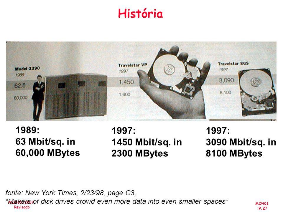 MO401 9.27 MO401-2007 Revisado História 1989: 63 Mbit/sq. in 60,000 MBytes 1997: 1450 Mbit/sq. in 2300 MBytes 1997: 3090 Mbit/sq. in 8100 MBytes fonte
