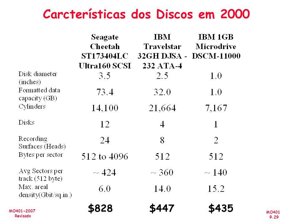 MO401 9.29 MO401-2007 Revisado Carcterísticas dos Discos em 2000 $447$435$828