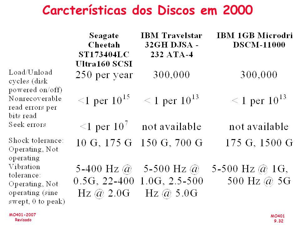 MO401 9.32 MO401-2007 Revisado Carcterísticas dos Discos em 2000
