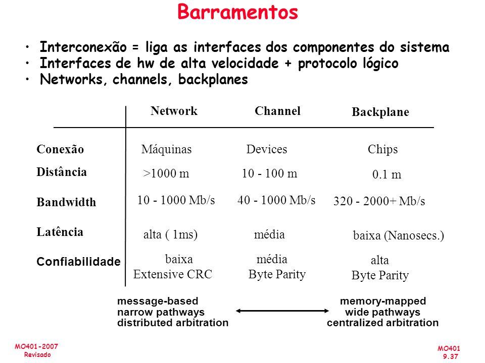 MO401 9.37 MO401-2007 Revisado Barramentos Network >1000 m 10 - 1000 Mb/s alta ( 1ms) baixa Extensive CRC Channel 10 - 100 m 40 - 1000 Mb/s média Byte