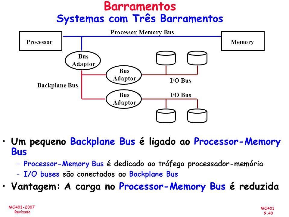 MO401 9.40 MO401-2007 Revisado Barramentos Systemas com Três Barramentos Um pequeno Backplane Bus é ligado ao Processor-Memory Bus –Processor-Memory B