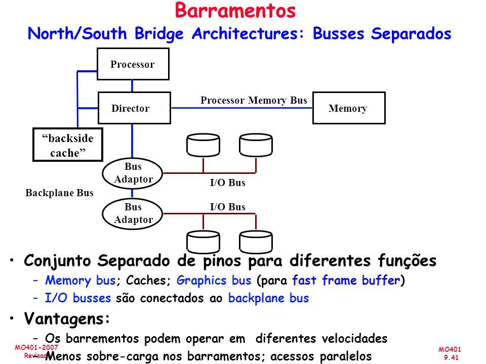 MO401 9.41 MO401-2007 Revisado Barramentos North/South Bridge Architectures: Busses Separados Conjunto Separado de pinos para diferentes funções –Memo