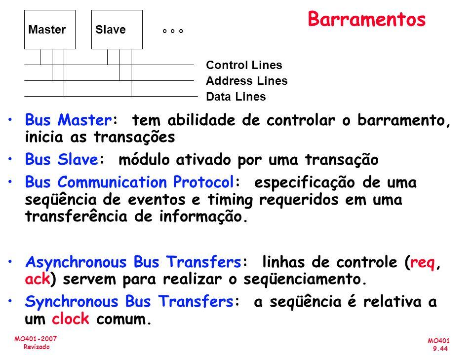 MO401 9.44 MO401-2007 Revisado Barramentos ° ° ° MasterSlave Control Lines Address Lines Data Lines Bus Master: tem abilidade de controlar o barrament