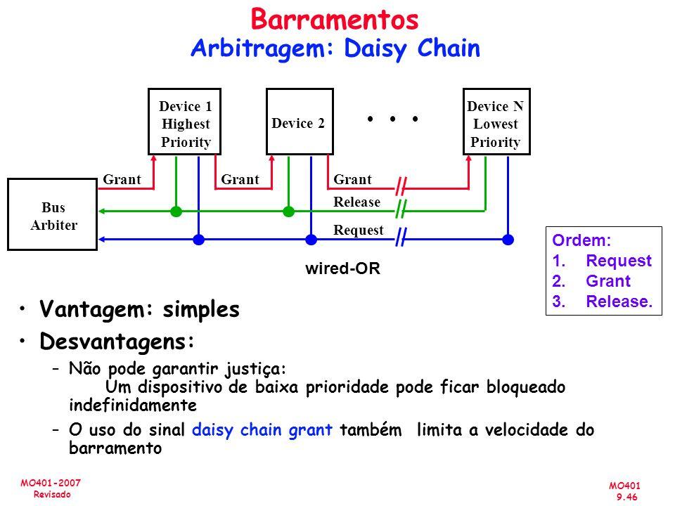 MO401 9.46 MO401-2007 Revisado Barramentos Arbitragem: Daisy Chain Vantagem: simples Desvantagens: –Não pode garantir justiça: Um dispositivo de baixa