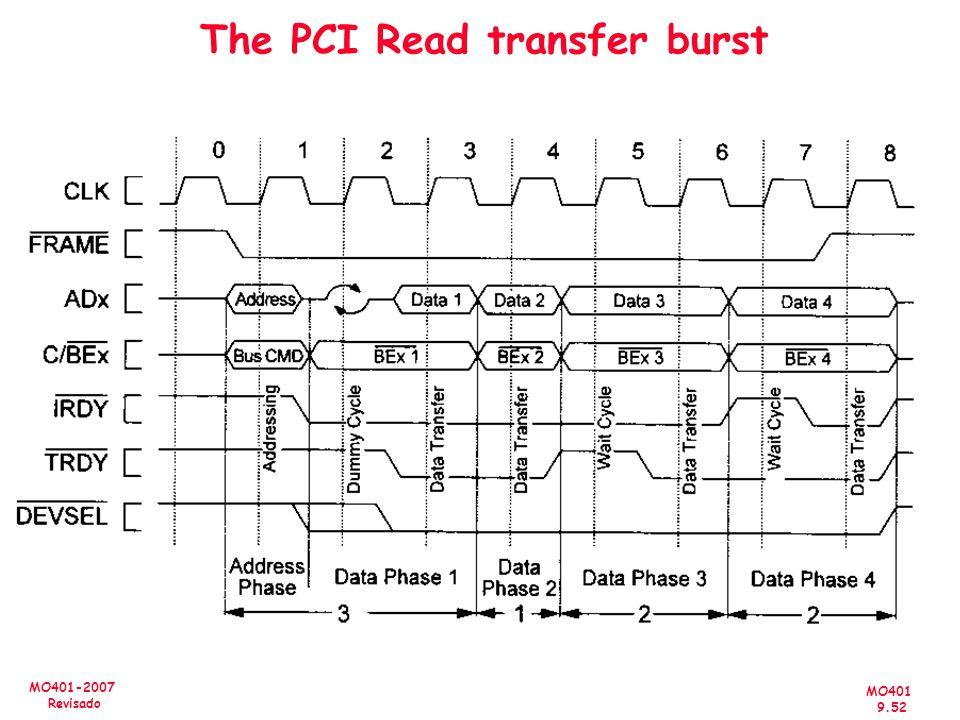 MO401 9.52 MO401-2007 Revisado The PCI Read transfer burst