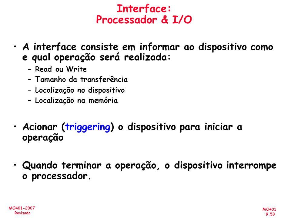 MO401 9.53 MO401-2007 Revisado Interface: Processador & I/O A interface consiste em informar ao dispositivo como e qual operação será realizada: –Read