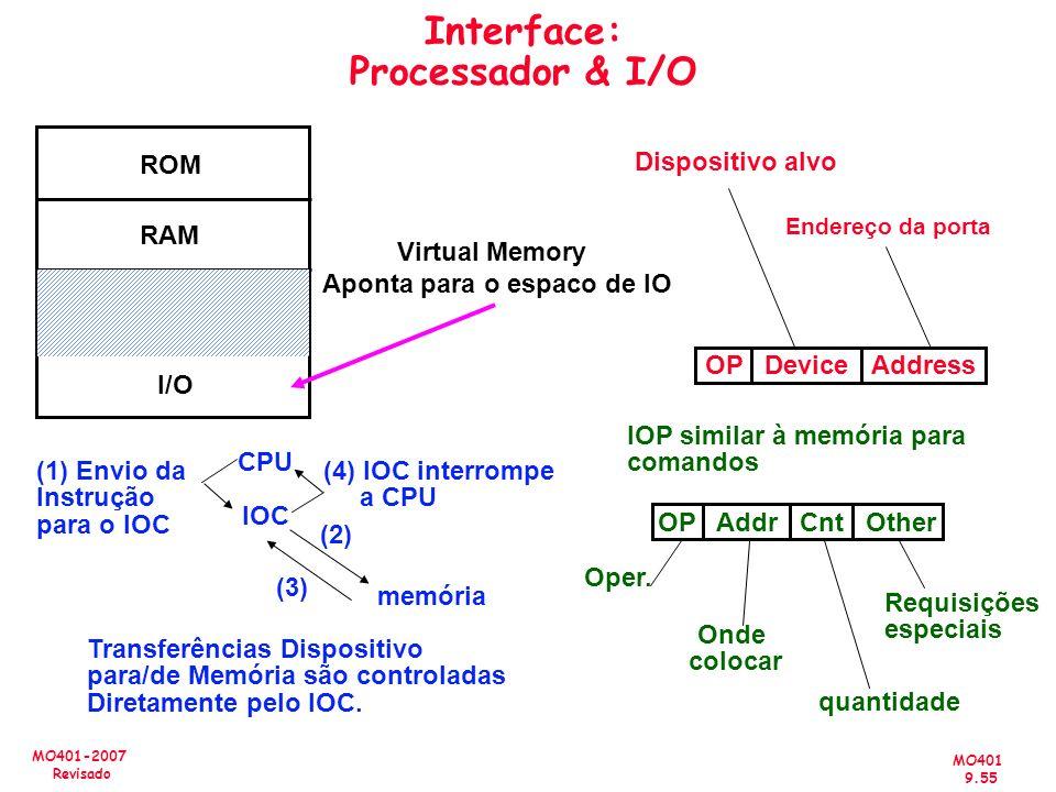 MO401 9.55 MO401-2007 Revisado Interface: Processador & I/O CPU IOC (1) Envio da Instrução para o IOC memória (2) (3) Transferências Dispositivo para/