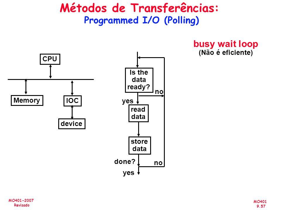 MO401 9.57 MO401-2007 Revisado Métodos de Transferências: Programmed I/O (Polling) CPU IOC device Memory Is the data ready? read data store data yes n