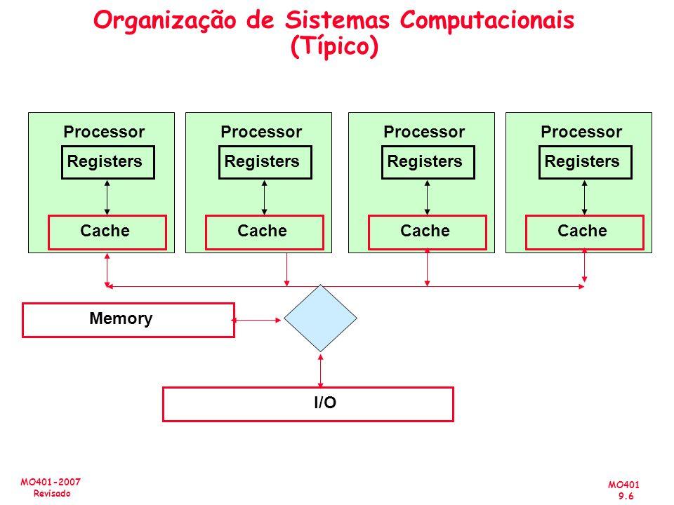 MO401 9.6 MO401-2007 Revisado Organização de Sistemas Computacionais (Típico) Memory I/O Registers Cache Processor Registers Cache Processor Registers