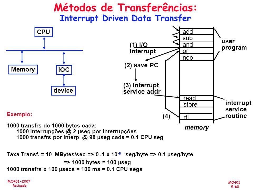 MO401 9.60 MO401-2007 Revisado Métodos de Transferências: Interrupt Driven Data Transfer CPU IOC device Memory add sub and or nop read store... rti me