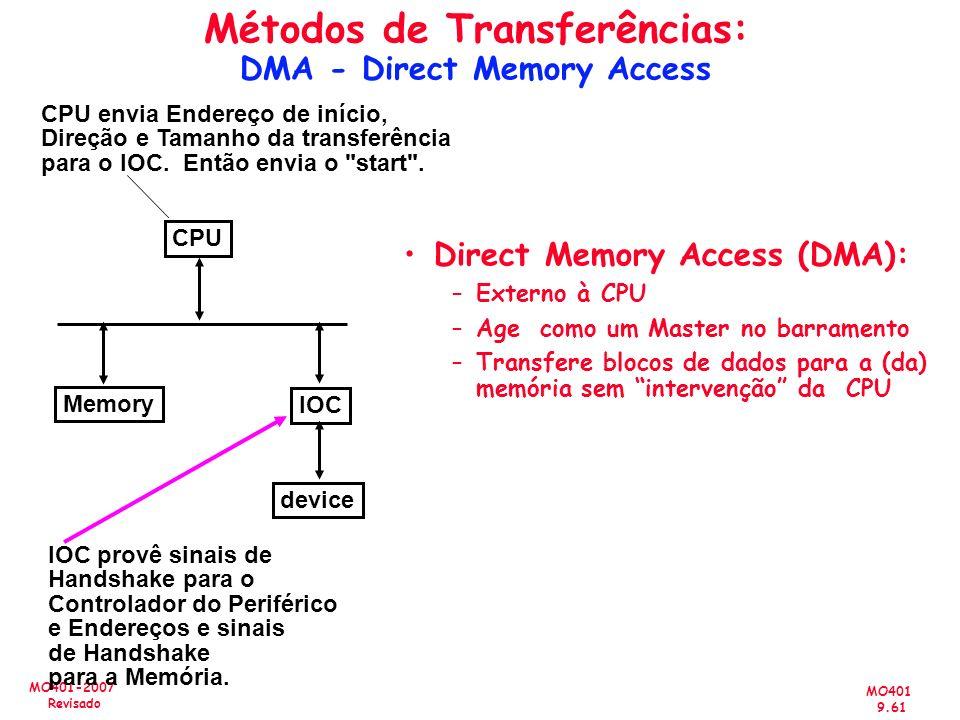 MO401 9.61 MO401-2007 Revisado Métodos de Transferências: DMA - Direct Memory Access CPU IOC device Memory CPU envia Endereço de início, Direção e Tam