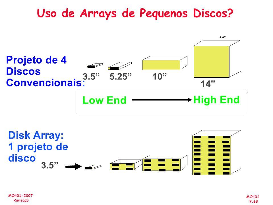 MO401 9.63 MO401-2007 Revisado Uso de Arrays de Pequenos Discos? 14 105.253.5 Disk Array: 1 projeto de disco Projeto de 4 Discos Convencionais: Low En