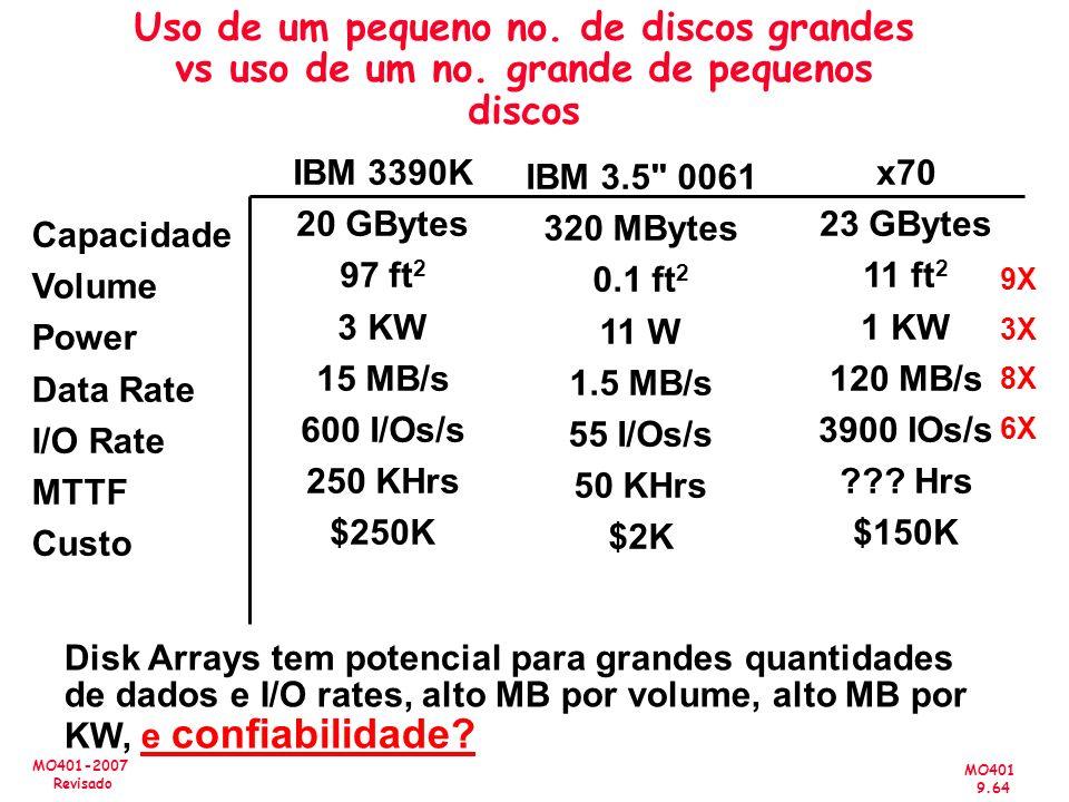 MO401 9.64 MO401-2007 Revisado Uso de um pequeno no. de discos grandes vs uso de um no. grande de pequenos discos Capacidade Volume Power Data Rate I/