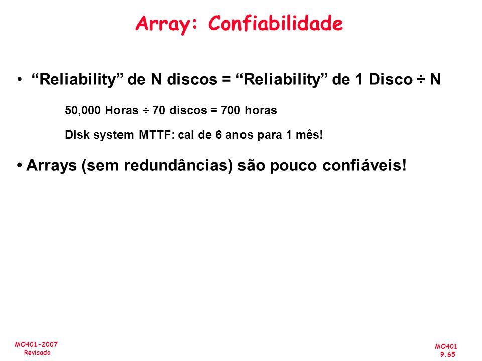 MO401 9.65 MO401-2007 Revisado Array: Confiabilidade Reliability de N discos = Reliability de 1 Disco ÷ N 50,000 Horas ÷ 70 discos = 700 horas Disk sy