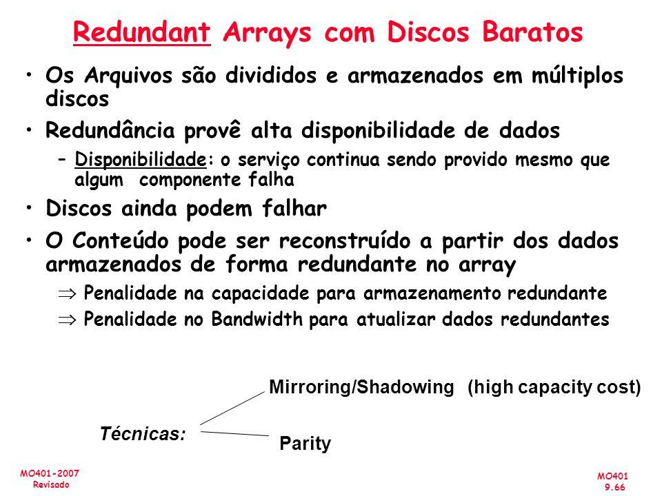 MO401 9.66 MO401-2007 Revisado Redundant Arrays com Discos Baratos Os Arquivos são divididos e armazenados em múltiplos discos Redundância provê alta