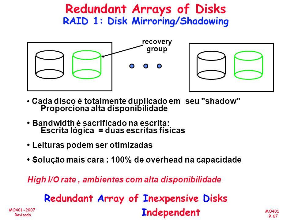 MO401 9.67 MO401-2007 Revisado Redundant Arrays of Disks RAID 1: Disk Mirroring/Shadowing Cada disco é totalmente duplicado em seu