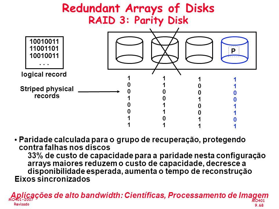 MO401 9.68 MO401-2007 Revisado Redundant Arrays of Disks RAID 3: Parity Disk P 10010011 11001101 10010011... logical record 1001001110010011 110011011