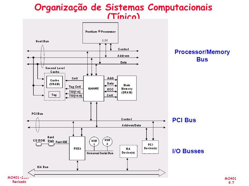 MO401 9.7 MO401-2007 Revisado Organização de Sistemas Computacionais (Típico) Processor/Memory Bus PCI Bus I/O Busses