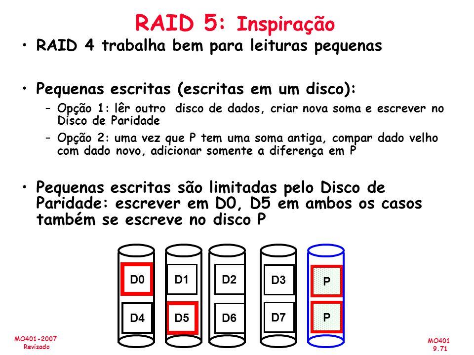 MO401 9.71 MO401-2007 Revisado RAID 5: Inspiração RAID 4 trabalha bem para leituras pequenas Pequenas escritas (escritas em um disco): –Opção 1: lêr o