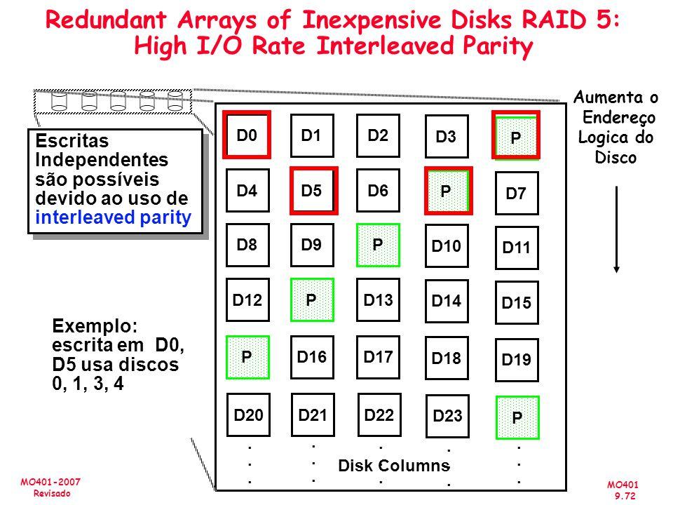 MO401 9.72 MO401-2007 Revisado Redundant Arrays of Inexpensive Disks RAID 5: High I/O Rate Interleaved Parity Escritas Independentes são possíveis dev