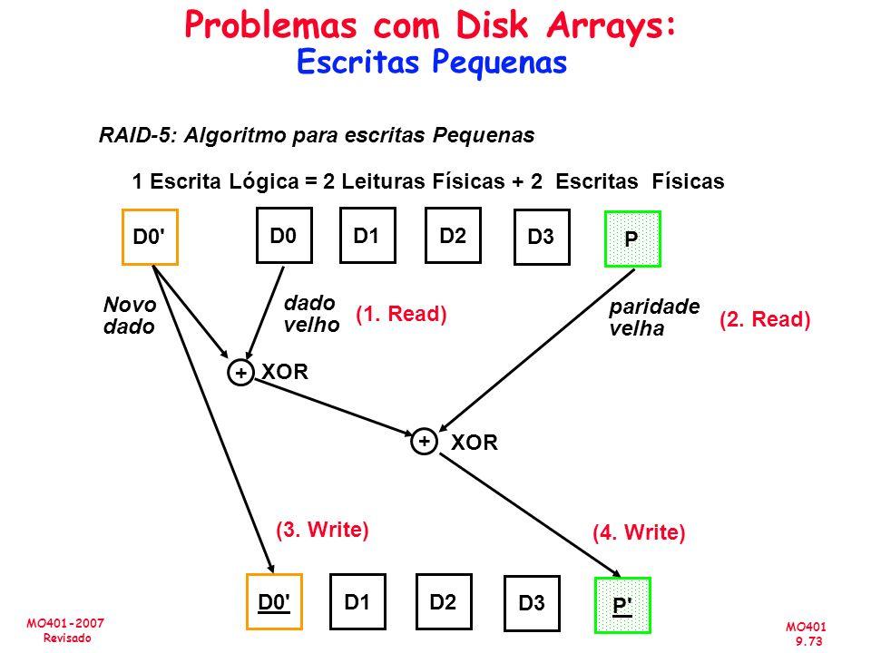 MO401 9.73 MO401-2007 Revisado Problemas com Disk Arrays: Escritas Pequenas D0D1D2 D3 P D0' + + D1D2 D3 P' Novo dado velho paridade velha XOR (1. Read