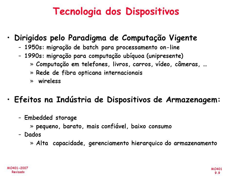 MO401 9.9 MO401-2007 Revisado Tecnologia dos Dispositivos Dirigidos pelo Paradigma de Computação Vigente –1950s: migração de batch para processamento