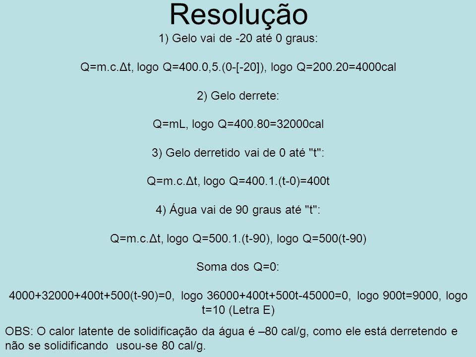 Resolução 1) Gelo vai de -20 até 0 graus: Q=m.c.Δt, logo Q=400.0,5.(0-[-20]), logo Q=200.20=4000cal 2) Gelo derrete: Q=mL, logo Q=400.80=32000cal 3) Gelo derretido vai de 0 até t : Q=m.c.Δt, logo Q=400.1.(t-0)=400t 4) Água vai de 90 graus até t : Q=m.c.Δt, logo Q=500.1.(t-90), logo Q=500(t-90) Soma dos Q=0: 4000+32000+400t+500(t-90)=0, logo 36000+400t+500t-45000=0, logo 900t=9000, logo t=10 (Letra E) OBS: O calor latente de solidificação da água é –80 cal/g, como ele está derretendo e não se solidificando usou-se 80 cal/g.