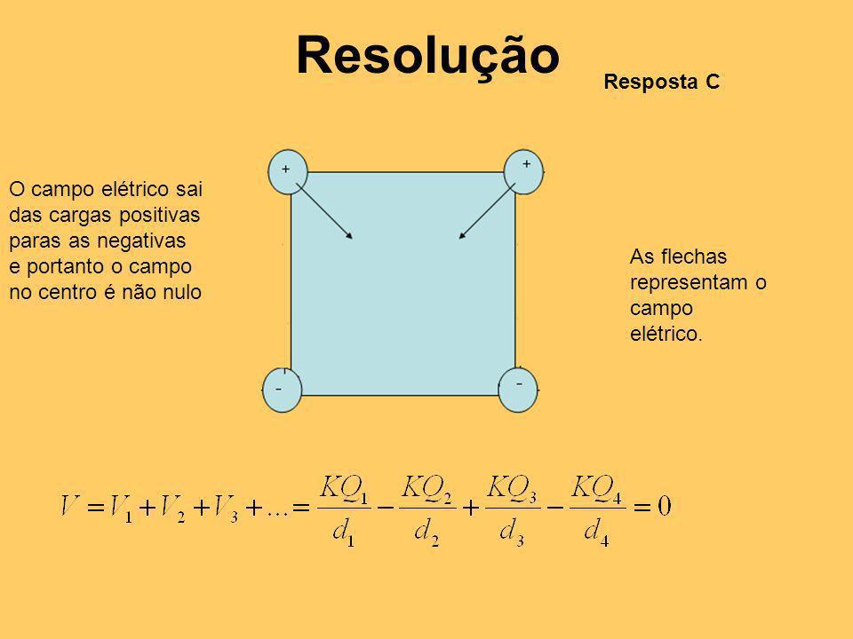 Resolução Resposta C O campo elétrico sai das cargas positivas paras as negativas e portanto o campo no centro é não nulo As flechas representam o cam