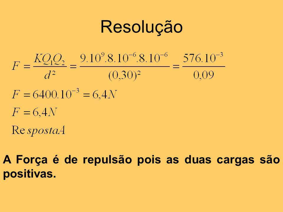Resolução A Força é de repulsão pois as duas cargas são positivas.