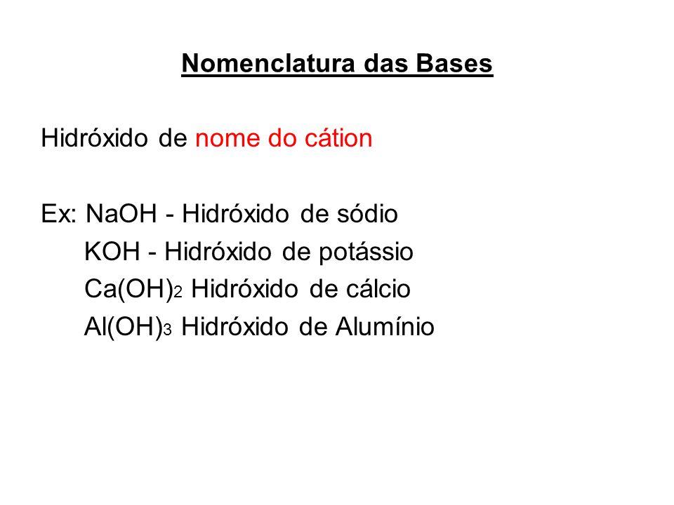 Nomenclatura das Bases Hidróxido de nome do cátion Ex: NaOH - Hidróxido de sódio KOH - Hidróxido de potássio Ca(OH) 2 Hidróxido de cálcio Al(OH) 3 Hid