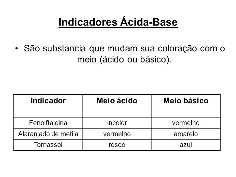 Indicadores Ácida-Base São substancia que mudam sua coloração com o meio (ácido ou básico). IndicadorMeio ácidoMeio básico Fenolftaleinaincolorvermelh