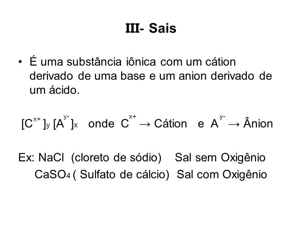 III- Sais É uma substância iônica com um cátion derivado de uma base e um anion derivado de um ácido. [C ] y [A ] x onde C Cátion e A Ânion Ex: NaCl (
