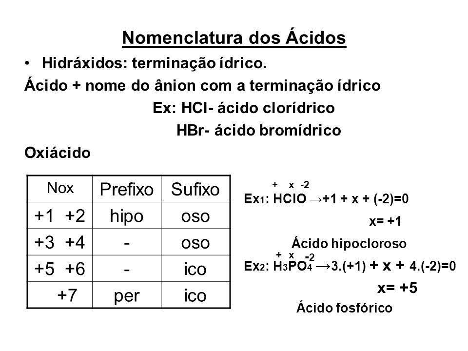 Nomenclatura dos Ácidos Hidráxidos: terminação ídrico. Ácido + nome do ânion com a terminação ídrico Ex: HCl- ácido clorídrico HBr- ácido bromídrico O