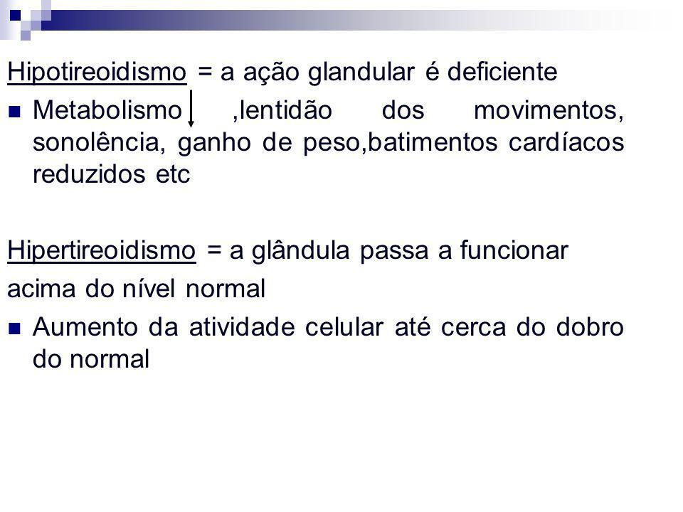 Hipotireoidismo = a ação glandular é deficiente Metabolismo,lentidão dos movimentos, sonolência, ganho de peso,batimentos cardíacos reduzidos etc Hipe