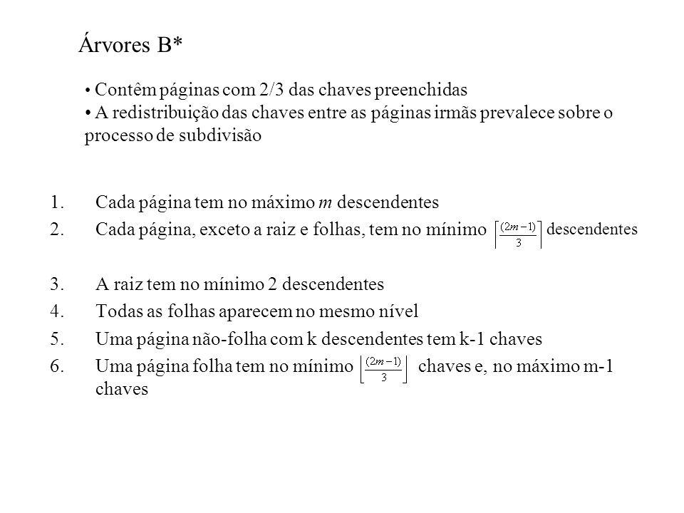 Árvores B* 1.Cada página tem no máximo m descendentes 2.Cada página, exceto a raiz e folhas, tem no mínimo 3.A raiz tem no mínimo 2 descendentes 4.Todas as folhas aparecem no mesmo nível 5.Uma página não-folha com k descendentes tem k-1 chaves 6.Uma página folha tem no mínimo chaves e, no máximo m-1 chaves Contêm páginas com 2/3 das chaves preenchidas A redistribuição das chaves entre as páginas irmãs prevalece sobre o processo de subdivisão descendentes