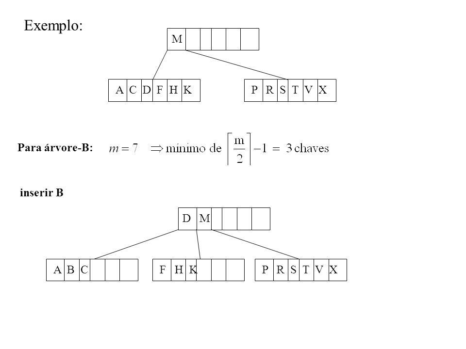 A C D F H KP R S T V X M Para árvore-B: Exemplo: inserir B A B CP R S T V X D M F H K