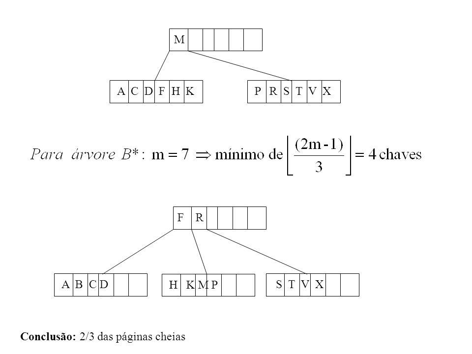 A C D F H KP R S T V X M F R A B C D H K M P S T V X Conclusão: 2/3 das páginas cheias