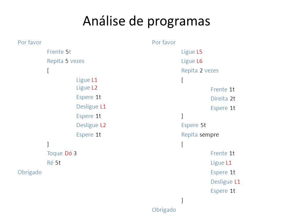 Análise de programas Por favor Frente 5t Repita 5 vezes [ Ligue L1 Ligue L2 Espere 1t Desligue L1 Espere 1t Desligue L2 Espere 1t ] Toque Dó 3 Ré 5t O