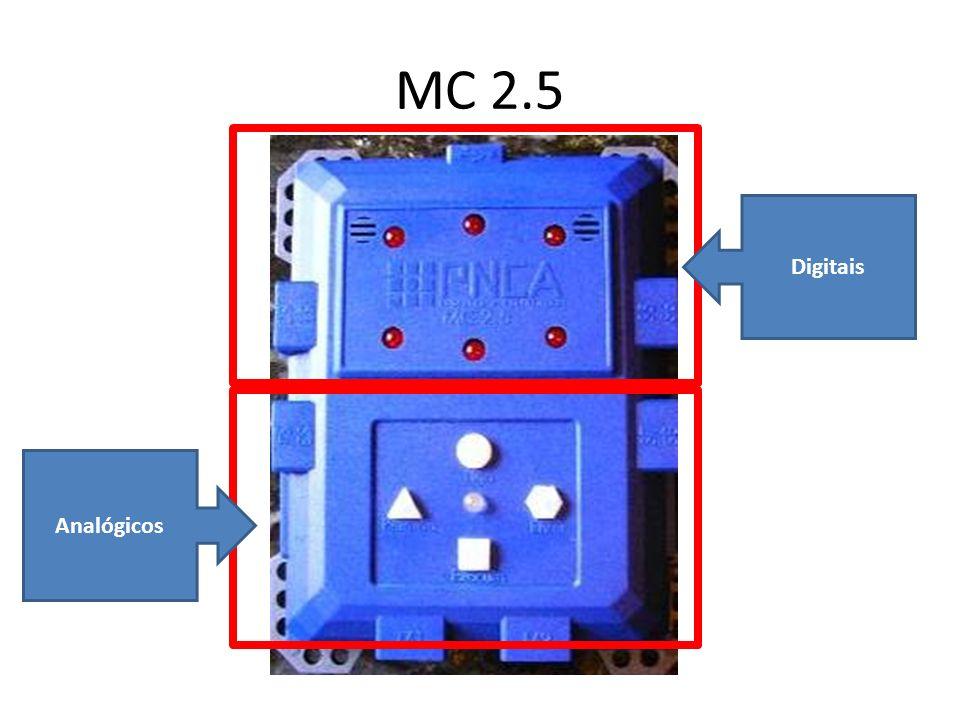 MC 2.5 Digitais Analógicos