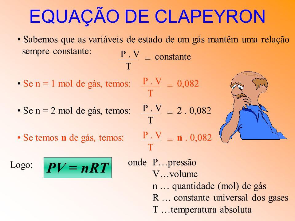 Em resumo... Transformações de uma certa massa de gás, mantém a seguinte relação para o estado inicial (1) e estado final (2) : P 1.V 1 T1T1 T2T2 P 2.
