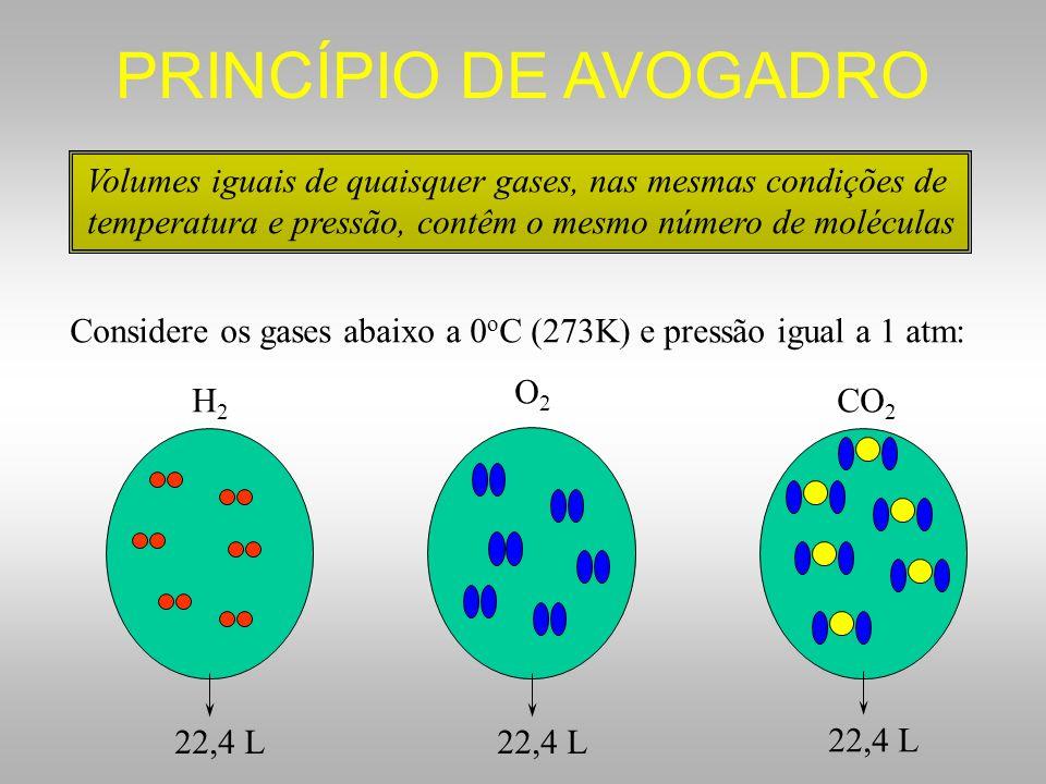 VOLUME MOLAR É o volume ocupado por 1 mol de gás. Como calcular? PV = nRT Considere 1 mol de gás a 0 o C (273K) e pressão igual a 1 atm: P V = nRT 1.