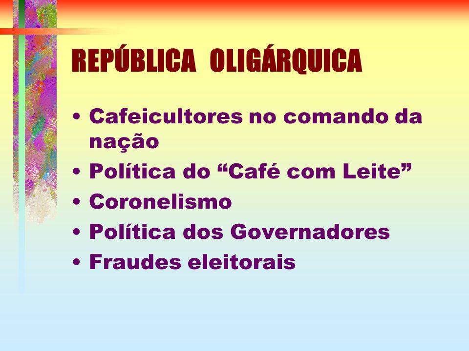 REPÚBLICA OLIGÁRQUICA Cafeicultores no comando da nação Política do Café com Leite Coronelismo Política dos Governadores Fraudes eleitorais