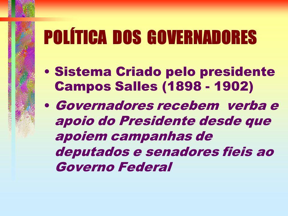 POLÍTICA DOS GOVERNADORES Sistema Criado pelo presidente Campos Salles (1898 - 1902) Governadores recebem verba e apoio do Presidente desde que apoiem campanhas de deputados e senadores fieis ao Governo Federal