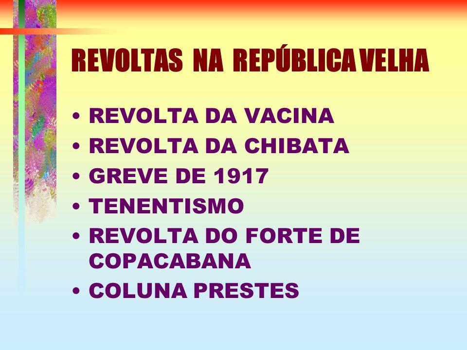 REVOLTAS NA REPÚBLICA VELHA REVOLTA DA VACINA REVOLTA DA CHIBATA GREVE DE 1917 TENENTISMO REVOLTA DO FORTE DE COPACABANA COLUNA PRESTES
