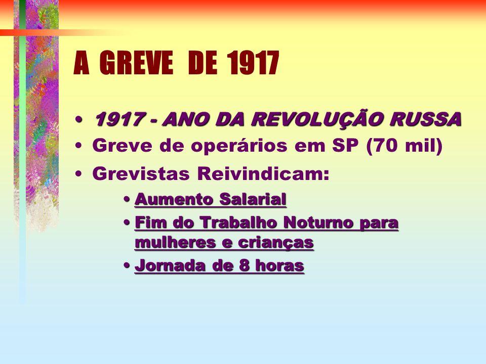 A GREVE DE 1917 1917 - ANO DA REVOLUÇÃO RUSSA1917 - ANO DA REVOLUÇÃO RUSSA Greve de operários em SP (70 mil) Grevistas Reivindicam: Aumento SalarialAu