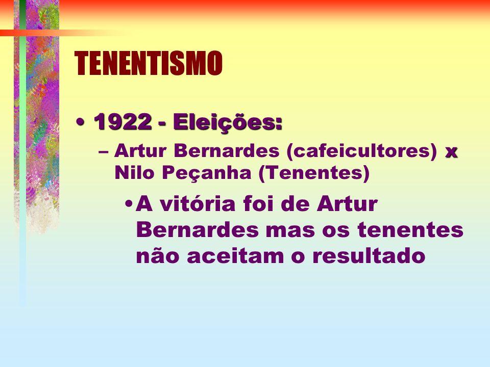 TENENTISMO 1922 - Eleições:1922 - Eleições: x –Artur Bernardes (cafeicultores) x Nilo Peçanha (Tenentes) A vitória foi de Artur Bernardes mas os tenen